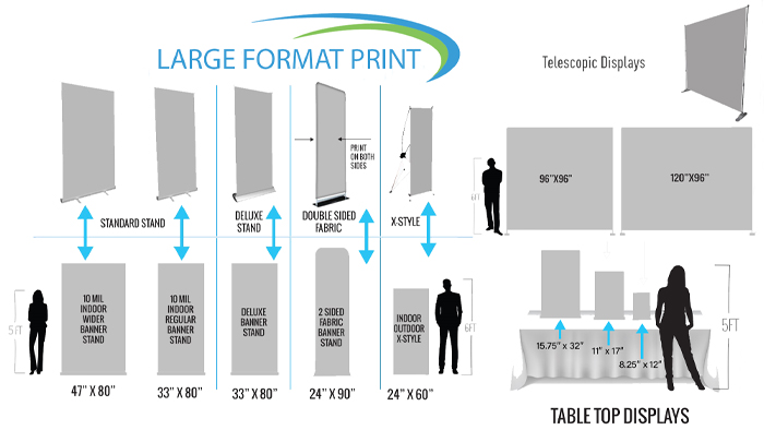 Impact Group Marketing - Business Printing - Banners